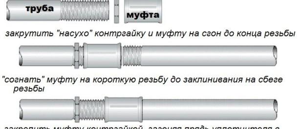 Способы соединения металлических труб